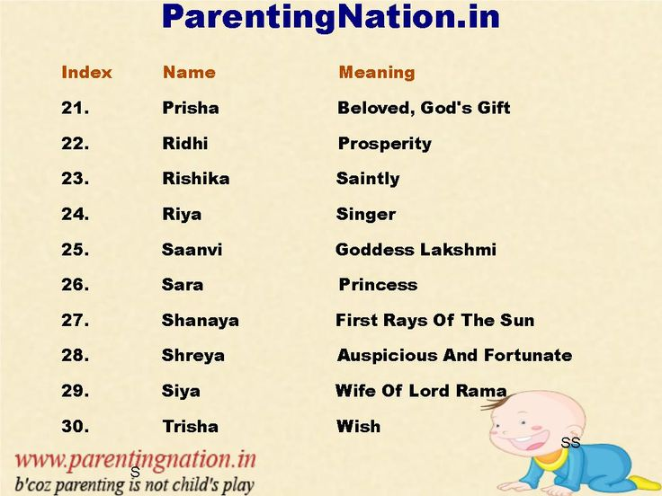 Meaning Of Baby Names